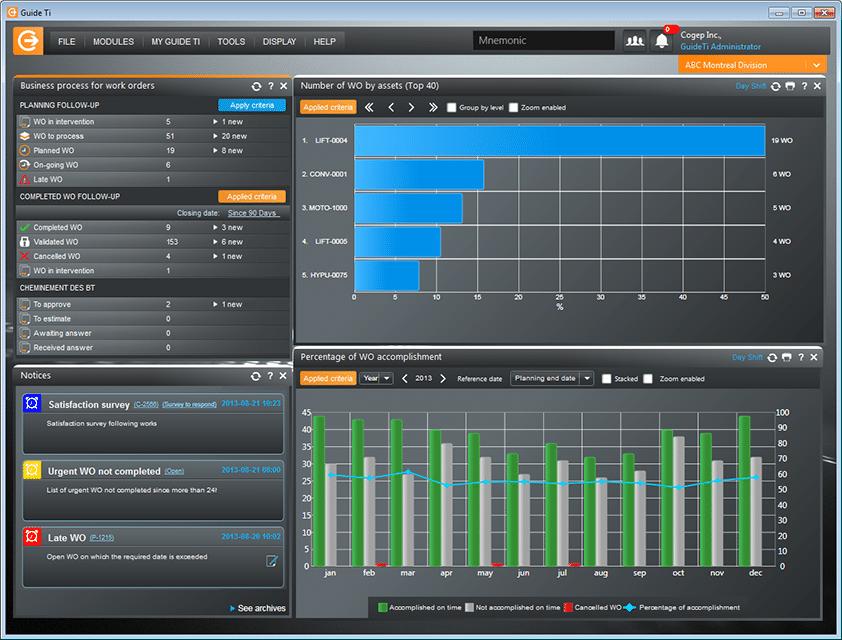 Reports and KPI management - Cogep